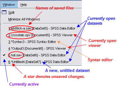 Multiple Datasets