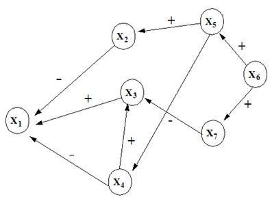 process ch symbols ct symbol wiring diagram
