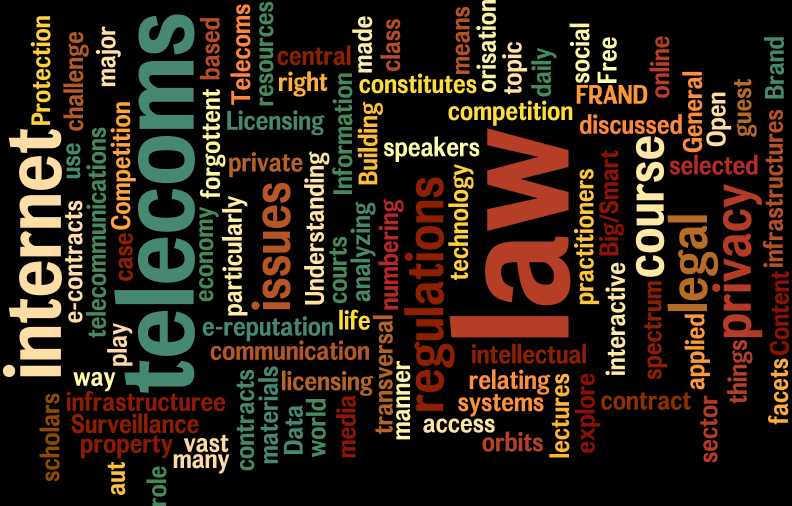wordle Internet and IT.png