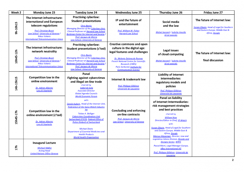 internet_programme_2014_week2.png