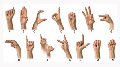 ABC langue signes