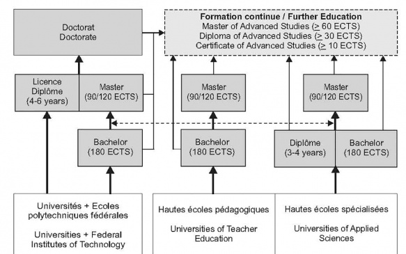 Swiss Education System (002) HD2.jpg