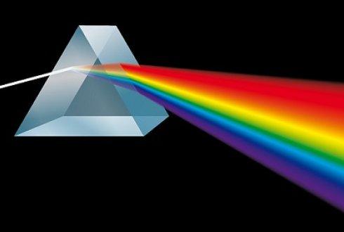 Prism picture
