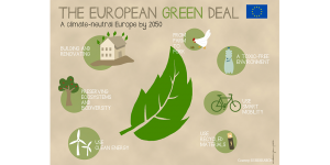 Greendeal_euresearch.png